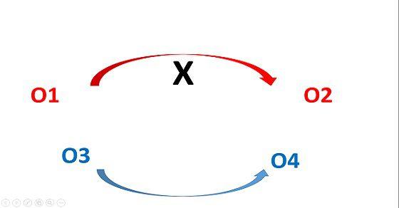 mô hình nghiên cứu marketing thực nghiệm